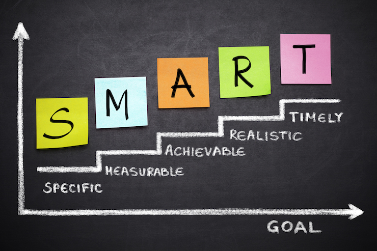 Guide to Setting Yourself Attainable Goals